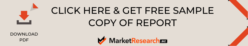 CLICK HERE & GET FREE SAMPLE COPY OF REPORT