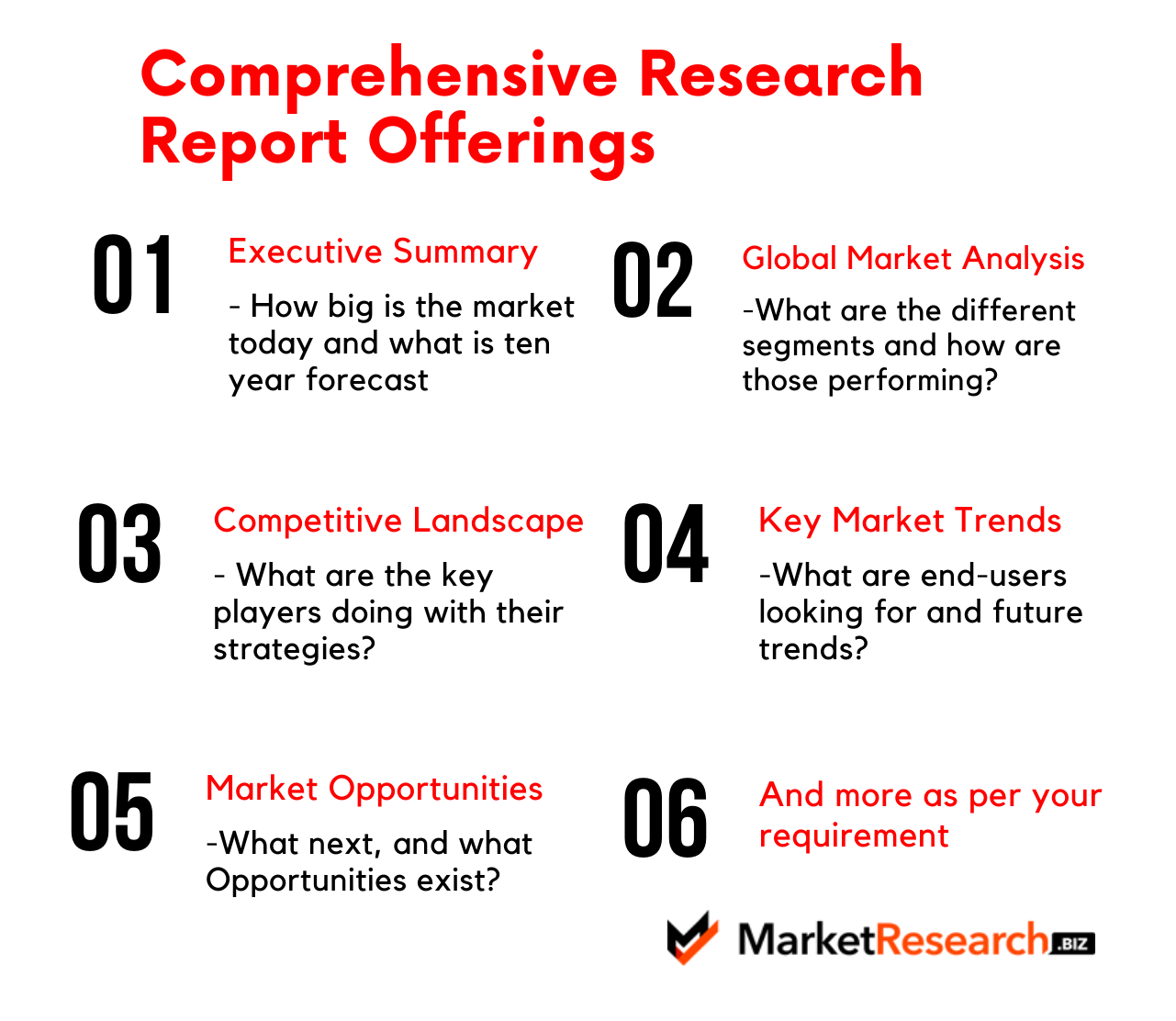 market-research-reports-PDF