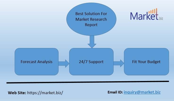 Marine Measurement and Analytical Solutions Market