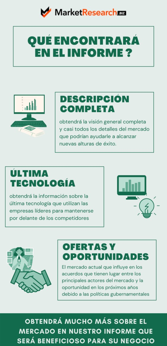 marketresearch_infographic